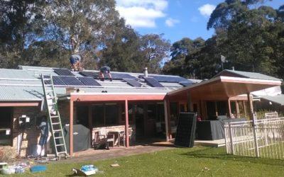 Solar power and the payback period